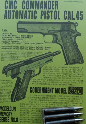ガバメント2型発火式 MMS説
